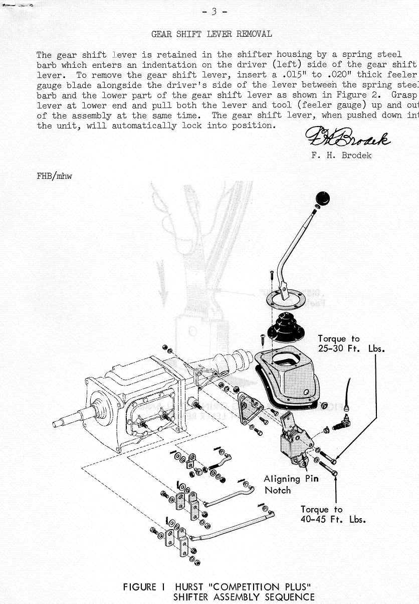 1964 dodge coronet wiring diagram imageresizertool com Hurst Shifter ID Chart Hurst Shifter Numbers