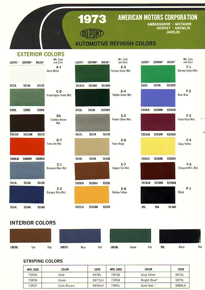 Dupont Automotive Paint Colour Chips - toppgp