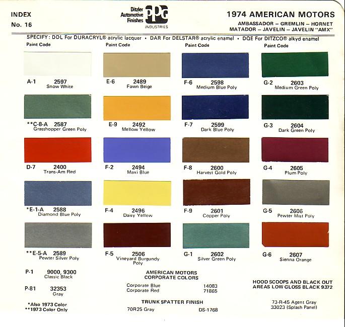 Automotive paint online 2017 grasscloth wallpaper for Ppg paint coupons