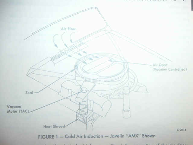 1970 Chevelle Cowl Induction Wiring Diagram